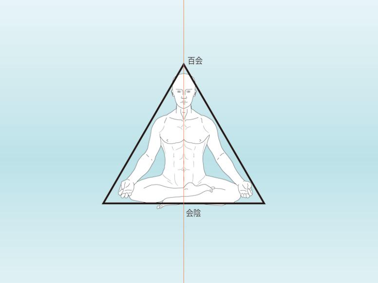 気功セミナー 本質への瞑想